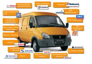 В сети  «АИС-Автозапчасти» продаются оригинальные запасные части к автомобилям ГАЗель БИЗНЕС