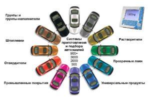 Продукция компании VALSPAR теперь и во «Фрунзе Авто»