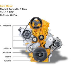Компетентность ContiTech в двигателях