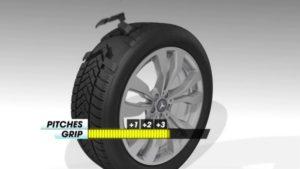 Goodyear выводит на рынок новые зимние шины Dunlop для внедорожников