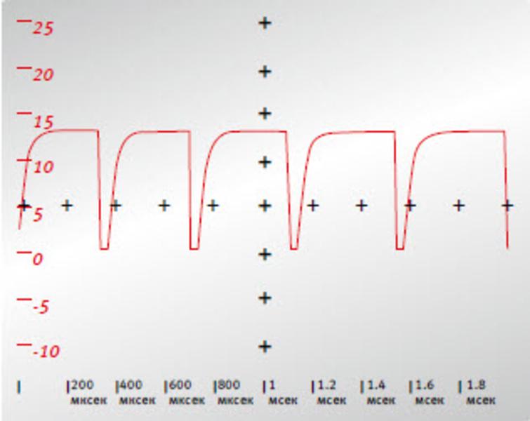 csm_signal-bei-leerlauf_ru_f24b7f9b12