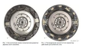 Новая сервисная информация от ZF Aftermarket: «Распределение консистетной смазки в двухмассовом маховике»