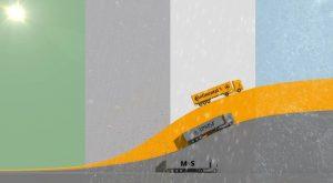 Огляд від Continental: європейські вимоги до зимових шин