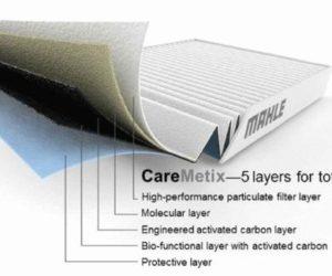 Ассортимент компании Юник Трейд пополнился новой серией салонных фильтров MAHLE CareMetix