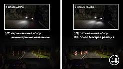 Видеообзор от Philips Automotive