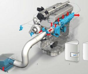 Cпециалисты Motorservice о причинах расхода масла
