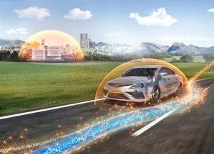 Безпечне водіння майбутнього разом з Continental