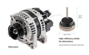 Массовое производство автомобильных генераторов DENSO с высокоэффективными диодами