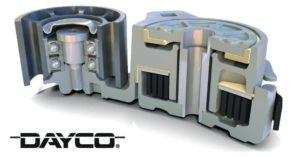 Dayco HD: Полный ассортимент комплектующих для тяжелой техники