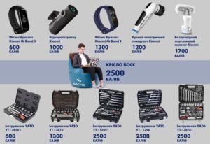 Акція від брендів: SACHS, Lemforder, ZF