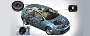 Автомобілі з ГБО будуть проходити спеціальний техогляд