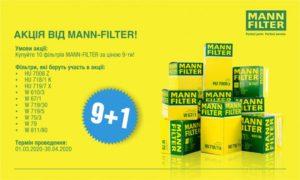 Акція MANN-FILTER