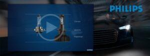 ELIT-Ukraine: Спецпроект від Philips