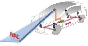 KYB: Інтелектуальна система управління демпфуванням