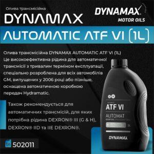 Трансмісійні оливи DYNAMAX в асортименті AVDtrade