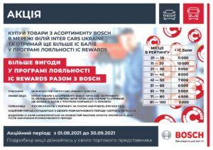 Більше вигоди у програмі лояльності IC Rewards разом з Bosch